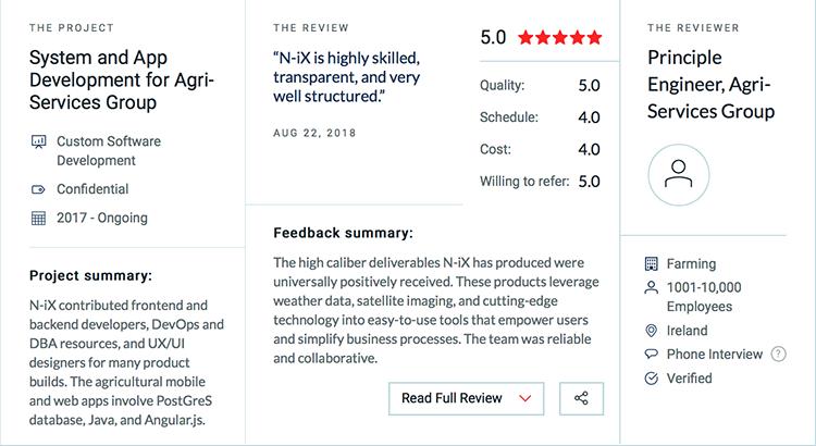 N-iX Review .Net Clutch