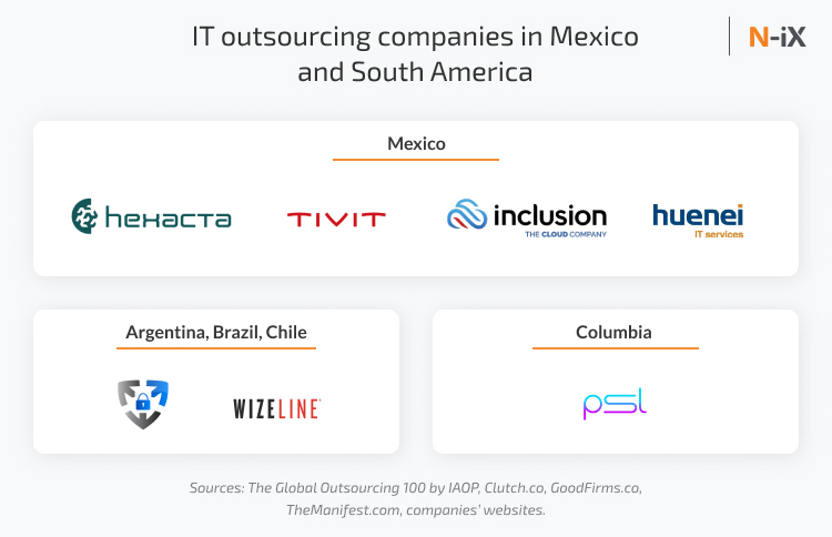 IT outsourcing companies in Mexico and South America