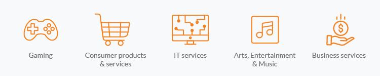 custom application development services in Ukraine, Canada