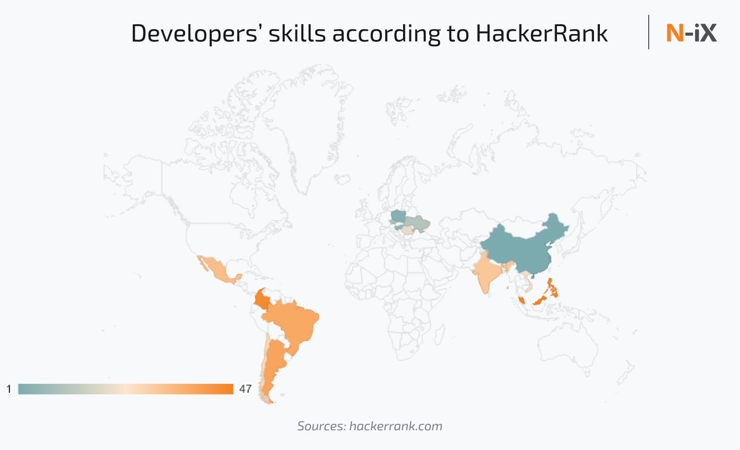 Where to outsource: tech qualifications according to HackerRank