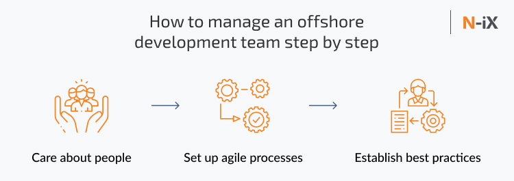 How to manage an offshore development team