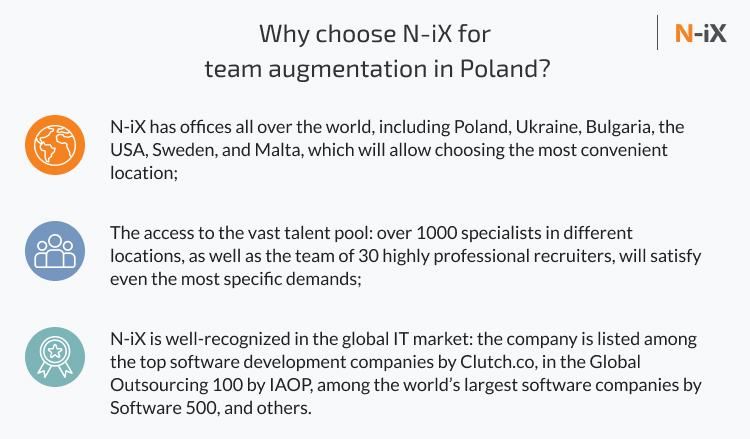 why choose N-iX for team augmentation in Poland?