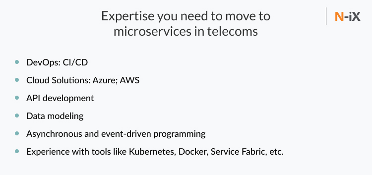 microservices in telecom industry