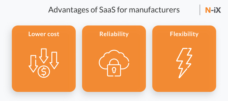 SaaS as an IoT trend in manufacturing