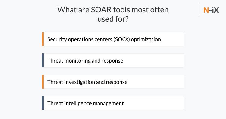 Enterprise security automation