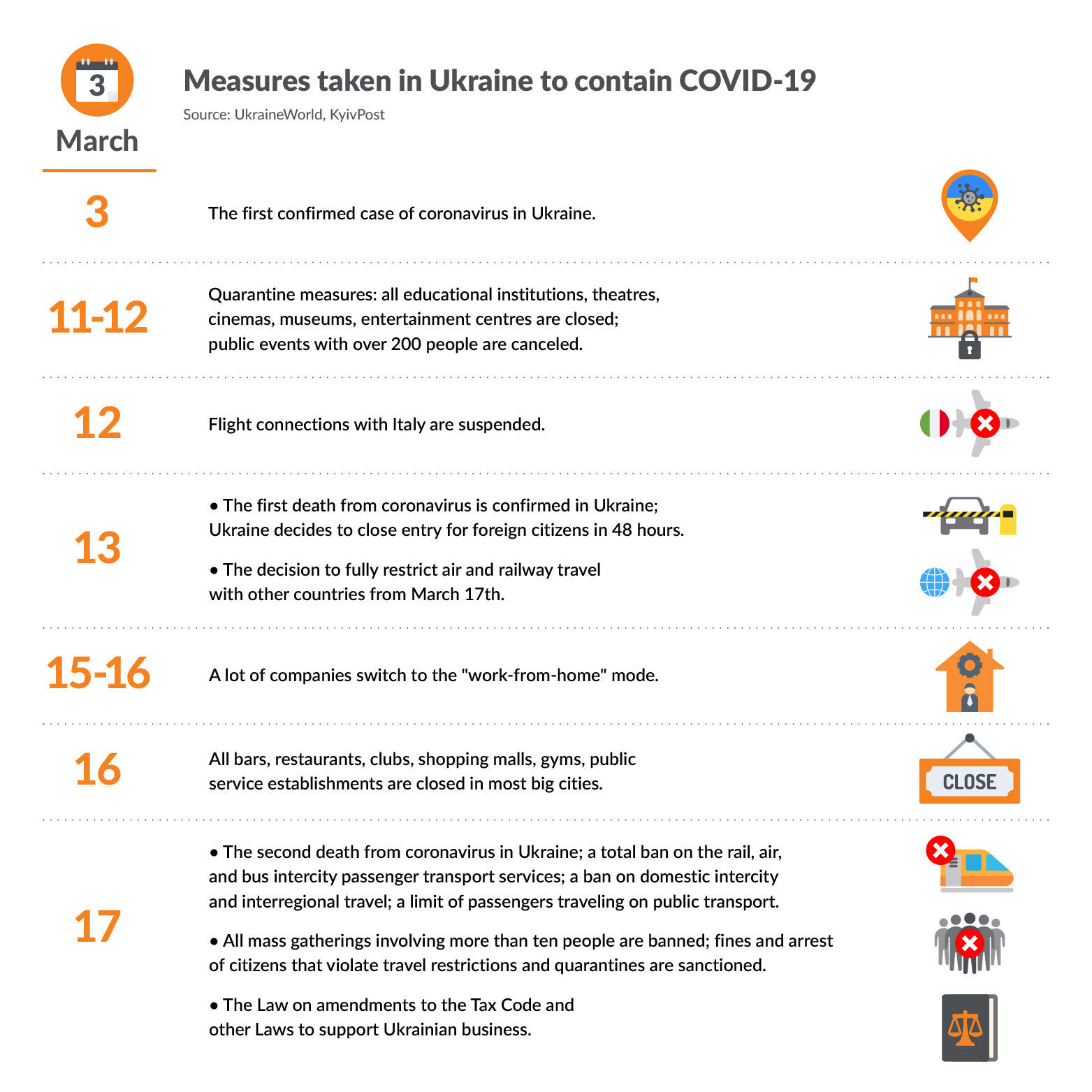 Ukrainian IT Companies