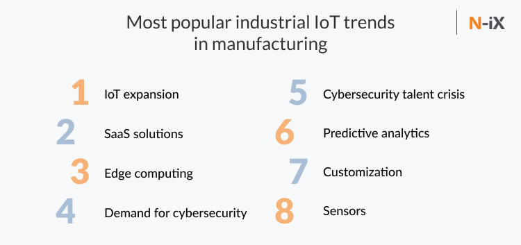 most popular industrial trends in manufacturing