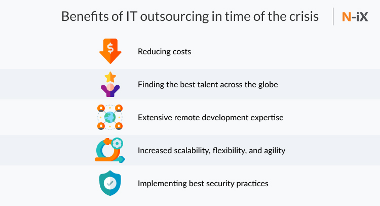 benefits of IT outsourcing in a time of coronavirus