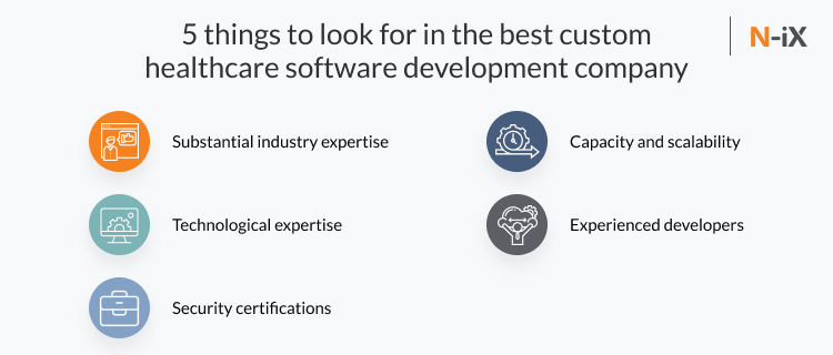 healthcare software development company: 5 things to look for