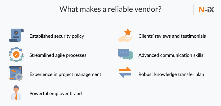 Requirements for the vendor to hire outsourced dev team from
