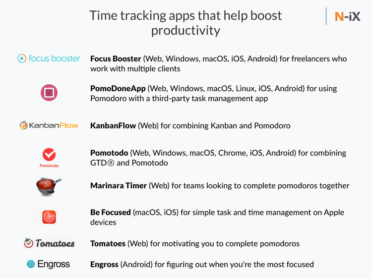 time tracking tools for outsourced development team