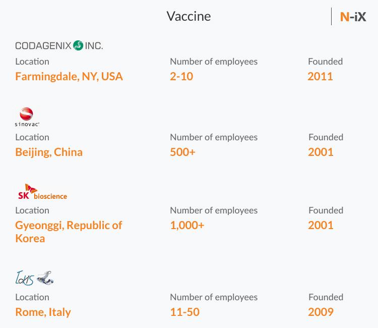 top healthcare technology companies