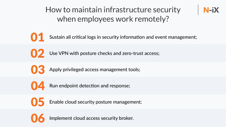 How to mitigate cybersecurity risks in a time of remote?