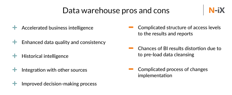 data warehouse pros and cons