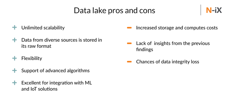 data lake pros and cons
