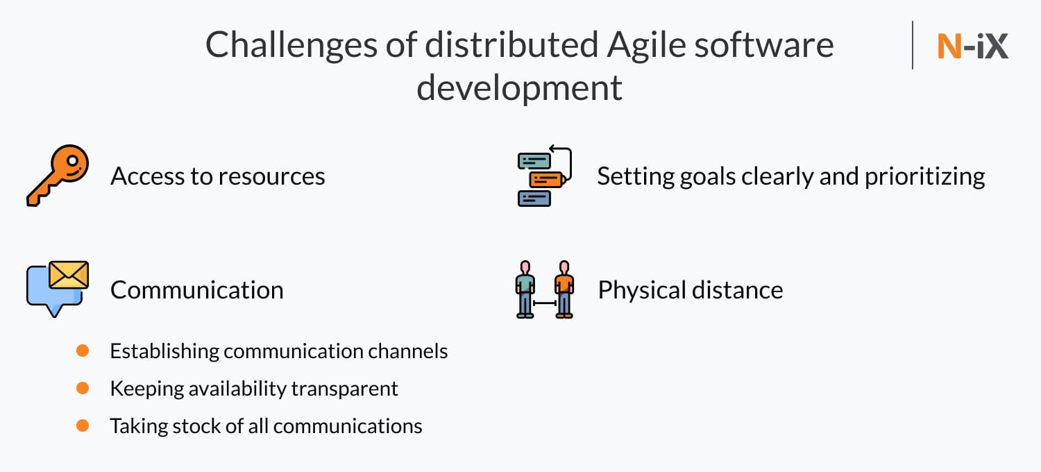 challenges of agile software development