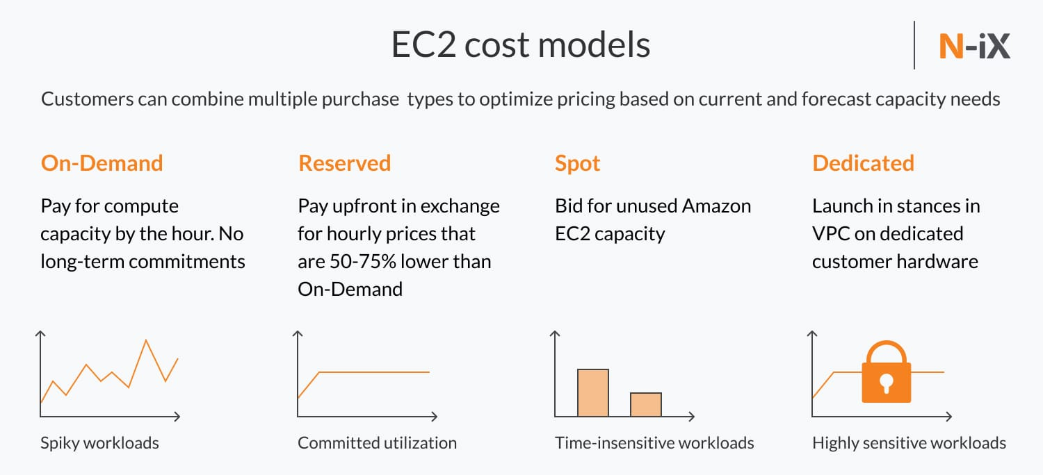 devops cost optimization, IT cost reduction