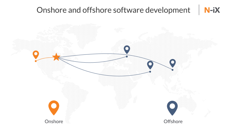 onshore and offshore software development: map and explanation