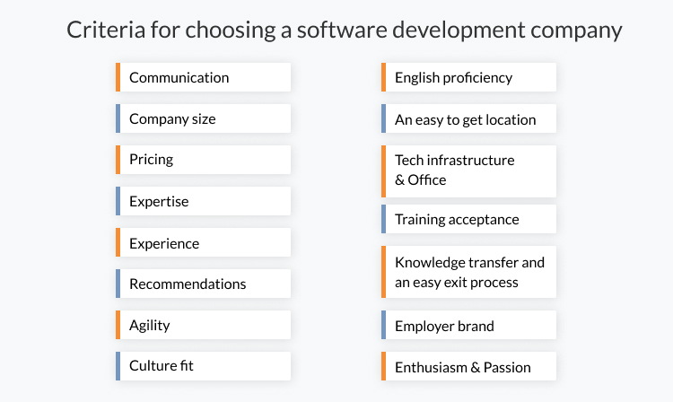 How to choose a company and offshore software developers?