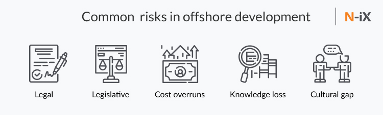 Common risks of offshore software development