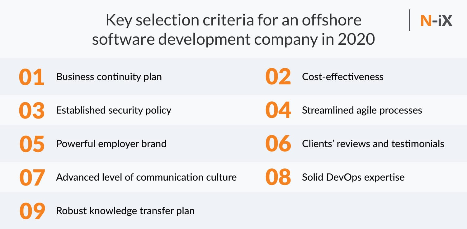 how to find the best offshore software development company