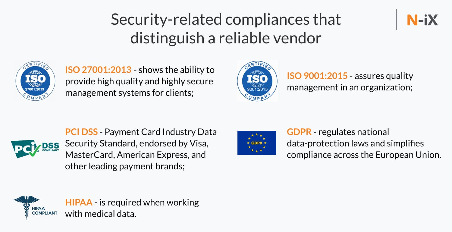 security compliances in IT outsourcing Ukraine