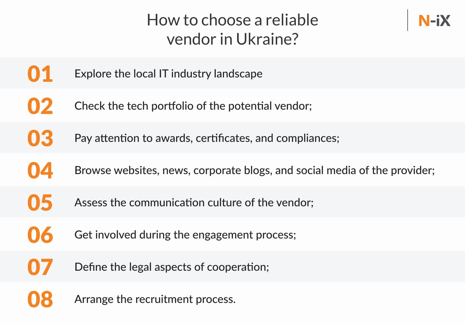 how to fins a reliable vendor in Ukraine