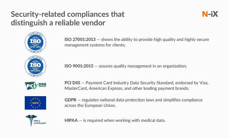 Security compliances of an outsourcing company in Poland