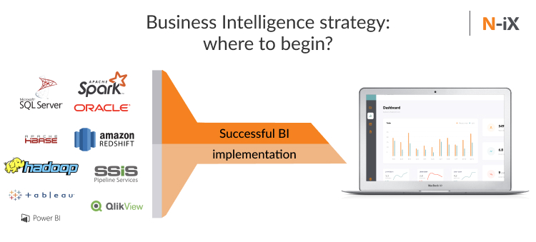 BI implementation tech stack