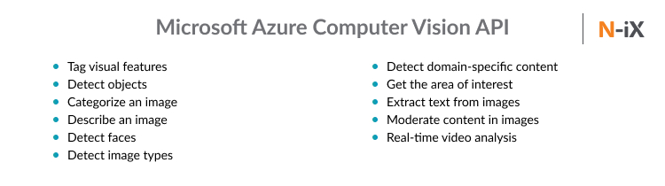 Microsoft Azure Computer Vision API  and computer vision in Industry 4.0