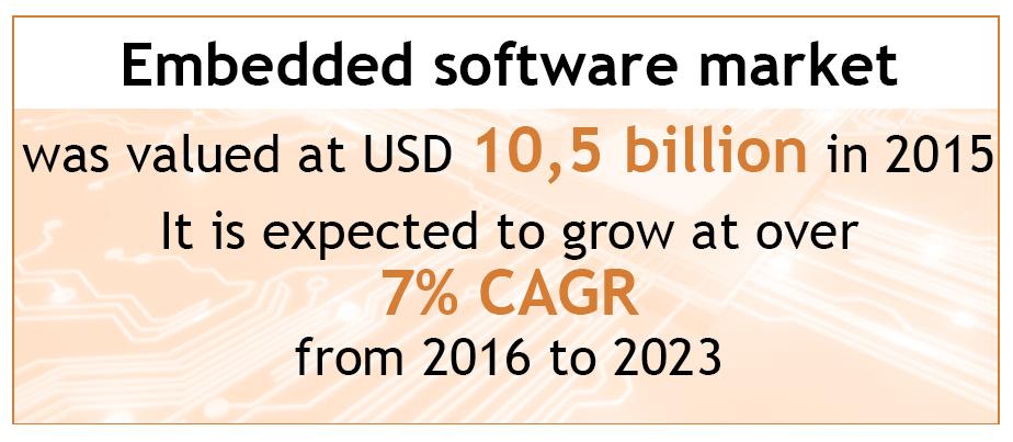embedded-software-market-2