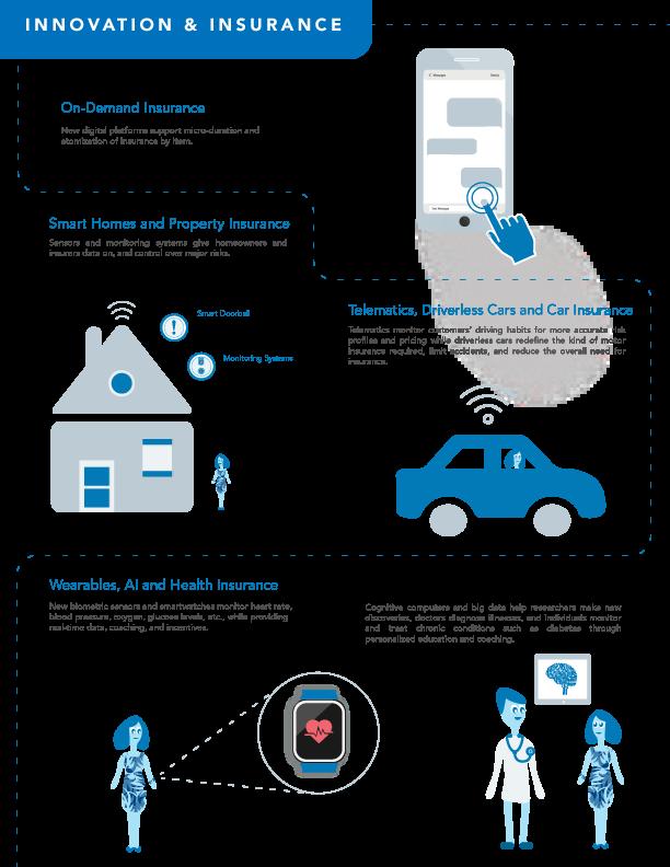 Innovations in insurance