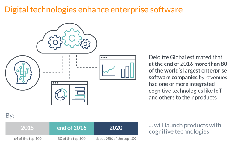 Enterprise_infographic