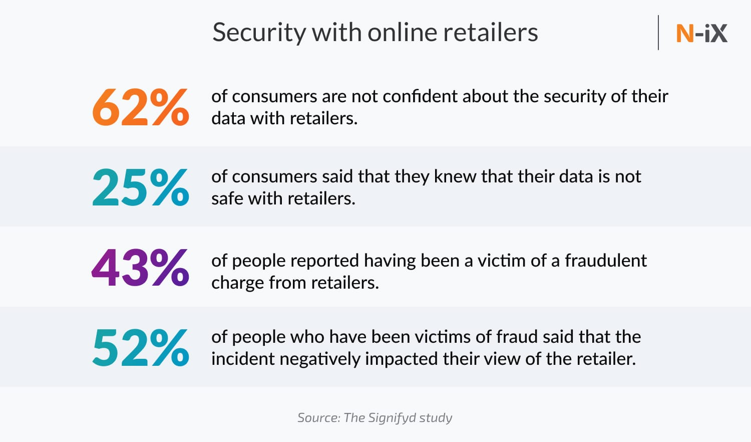 types of security vulnerabilities in e-commerce