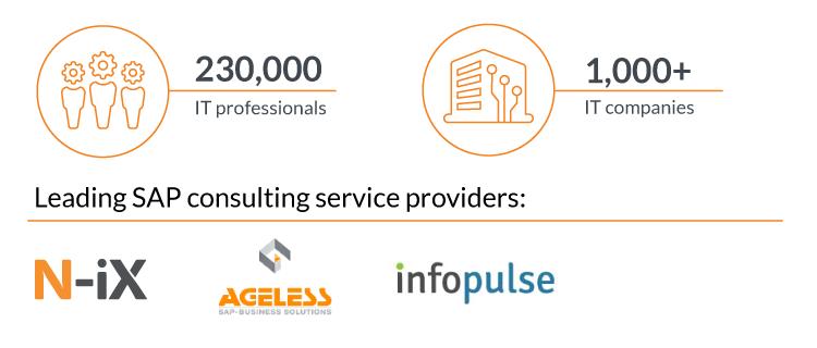 SAP providers Ukraine