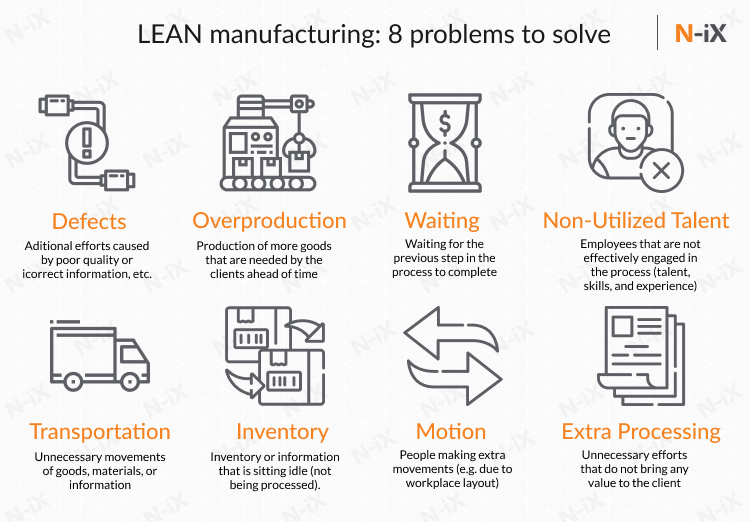 Lean manufacturing: 8 problems to solve using optimization and automation in manufacturing