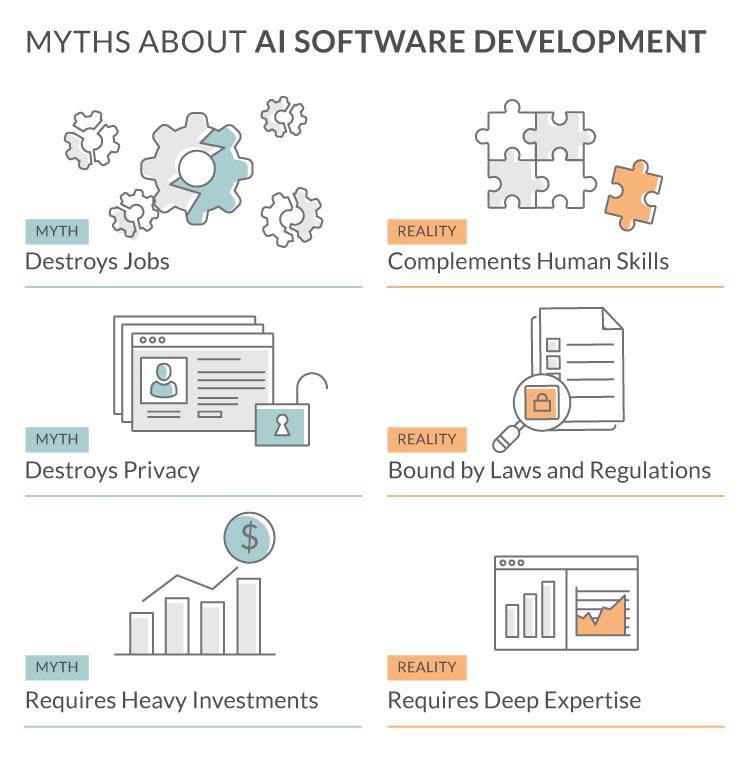 AI_infographic-2