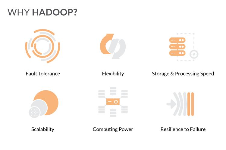 Hadoop-infographic-01