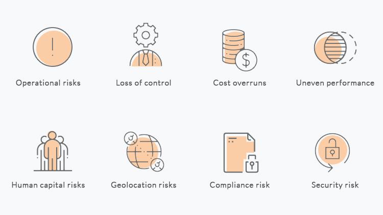 software development offshoring risks