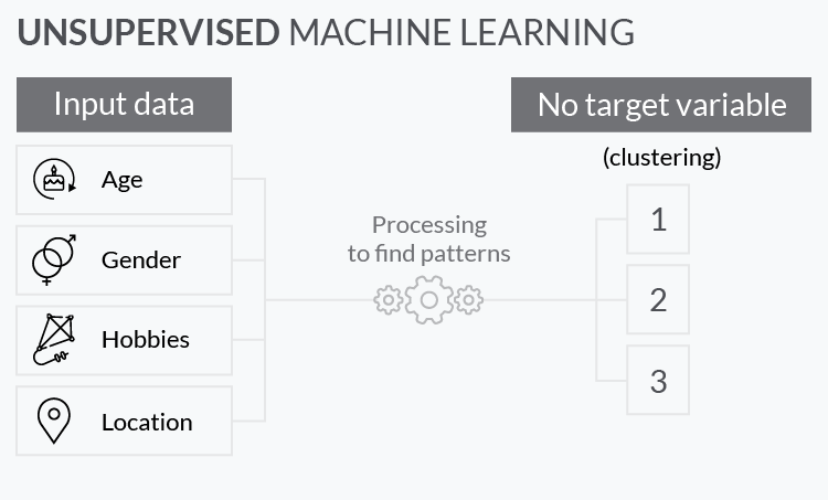 machine_learning-infographic-02