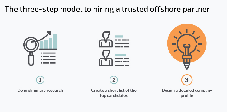three simple steps to hiring offshore software developers