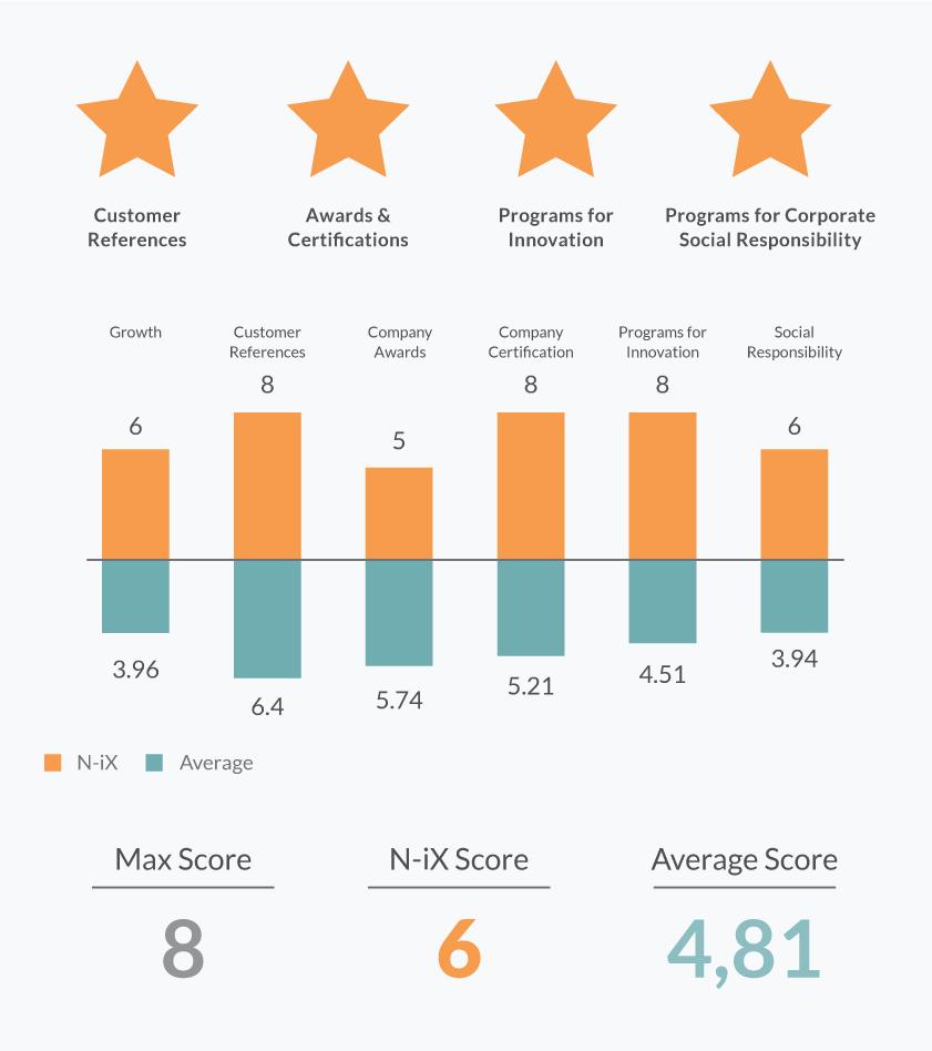 IOAPs_categories-infographic