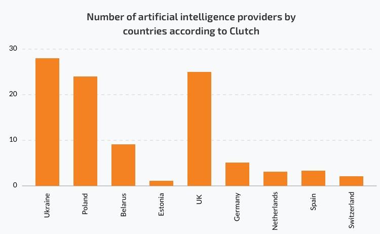 AI providers-infographics-03 (1)