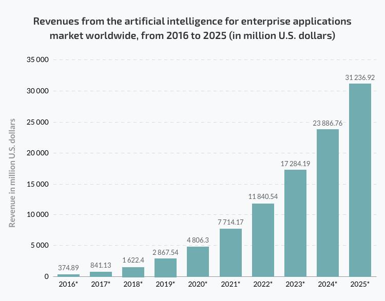 AI providers-infographics-01