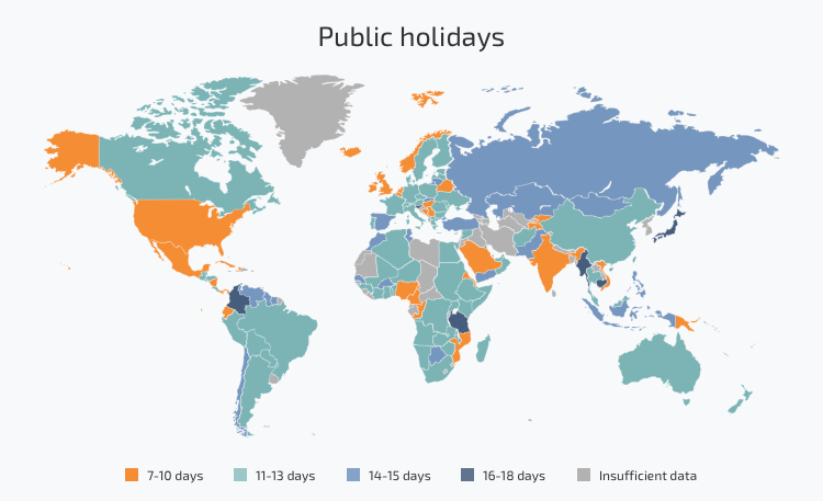 Number of public holidays