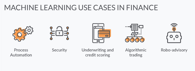 Machine learning in finance use cases