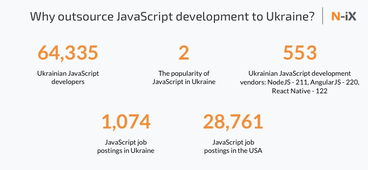 Python software developers in Ukraine