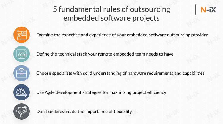 5 fundamental things to remember while looking for embedded software companies