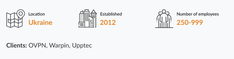 java development companies in Ukraine