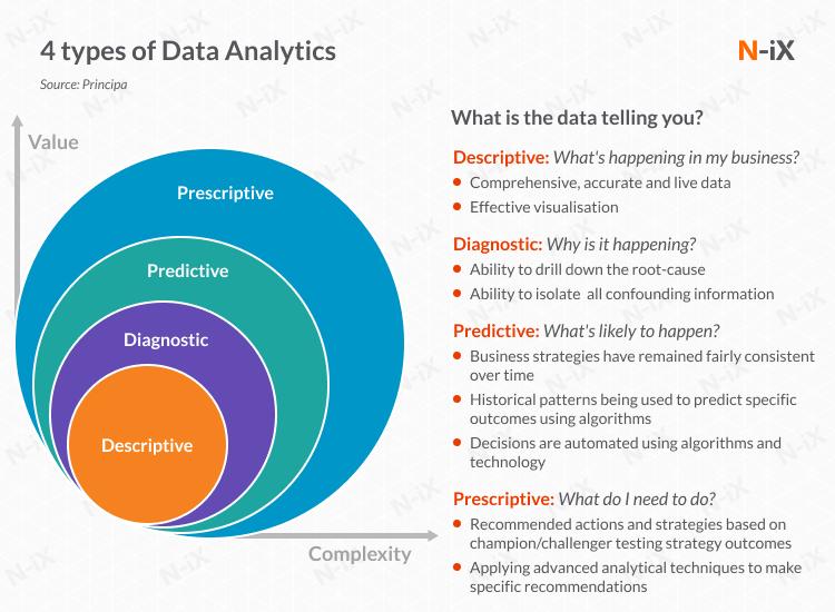 predictive analytics in supply chain management